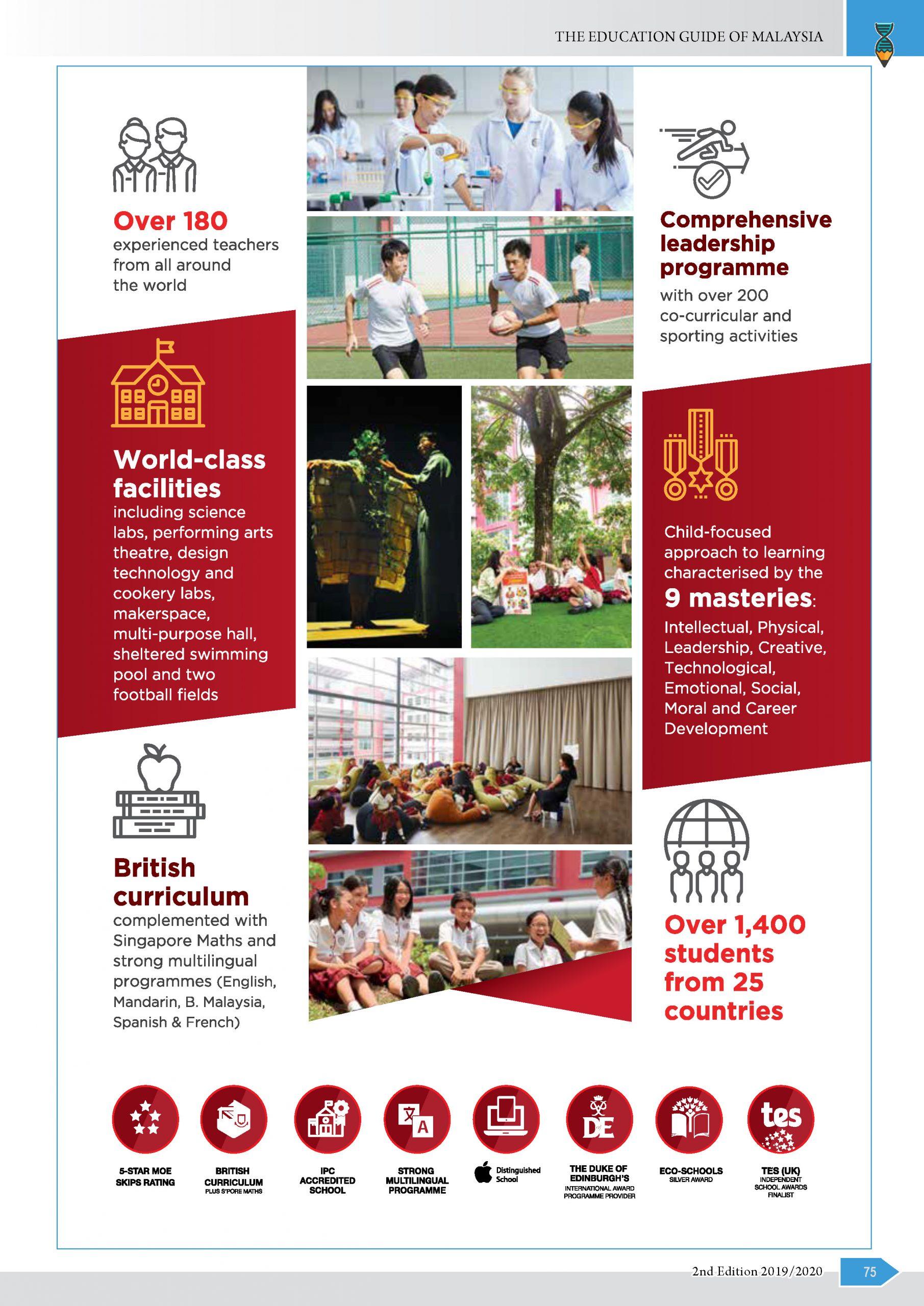 Tunku Putra Help International School